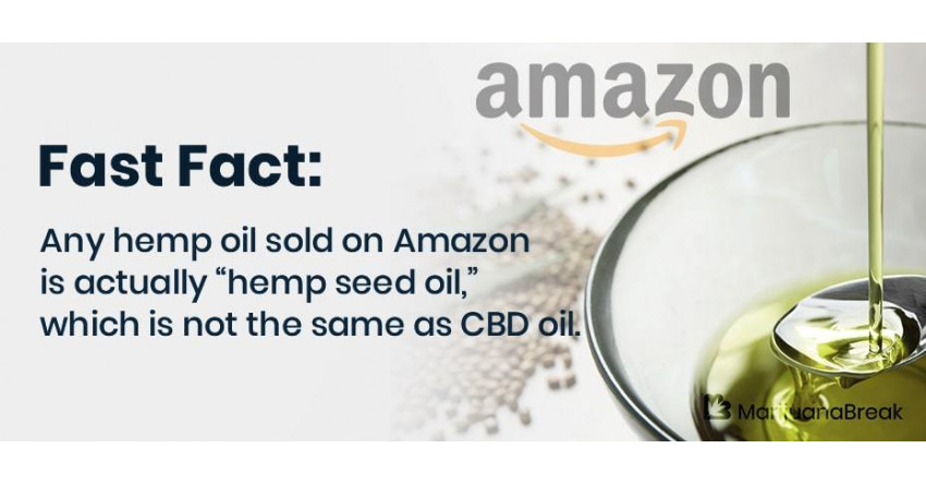 Buyers Beware of buying Hemp Oil on Amazon